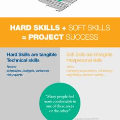 Good and clear communication between a project manager and their team is a key component on whether a project is successful or not. Check out this handy infographic from Brandeis University that shows the importance of clear communication.