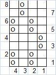 El patrón de circuito №52