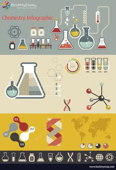 Science stream students can afford now, #ChemistryAssignmentWritingHelp service from BookMyEssay. We have well-educated writers team who provide writing service without any delay.  Read more here: https://www.bookmyessay.com/chemistry-assignment/