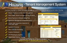 If you have a Tribal Housing Program, we have your tribal software solution! Software, Management, How To Plan