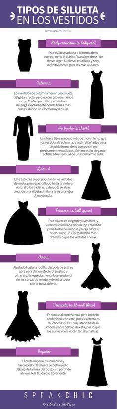 Tipos de siluetas y vestidos. #vestidos #siluetas #consejosdemoda