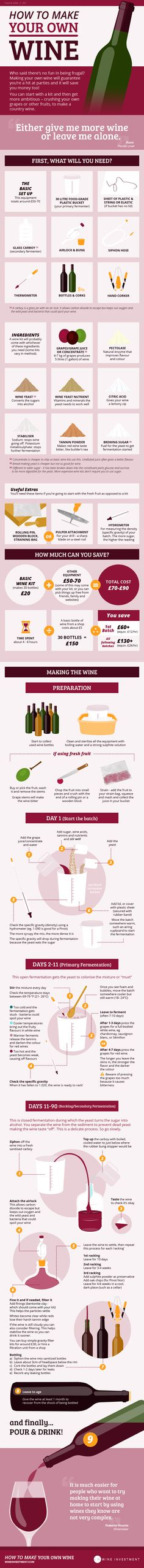 How to Make Your Own Wine #infographic #HowTo #Wine #Drinks #Food