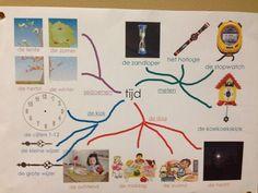 Start woordweb thema gemaakt op digibord. Vergroten van woordenschat met woordenschatroutines www.opwoordenjacht.nl Clock Craft, Learn Dutch, I Love School, Dutch Language, Teaching Time, Teacher Inspiration, Primary School, Kids Education, Kindergarten