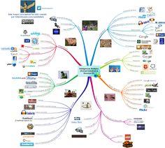 Mapa Conceptual sobre inteligencias múltiples de Howard Gardner en relación con los recursos tic. #educacion #inteligenciasmultiples #ccfuned