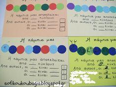 Game for teaching fractions, Παιχνίδι για εκμάθηση κλασμάτων