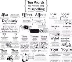 Worksheets Commonly Misspelled Words Worksheet student centered resources primary and words on pinterest commonly misspelled words