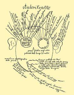 CORRADO GOVONI. Autoritratto: Rarefazione di Govoni, Lacerba 3, núm. 9, 28 de febrero de 1915. MART, Rovereto, Archivio di Nuova Scrittura. Collezione Paolo Della Grazia.