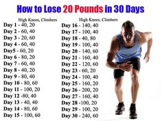 Beginner fat burning workout to lose weight in 4 weeks (home