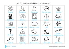 DOWNLOAD: 21st Century Attributes for the Art Room