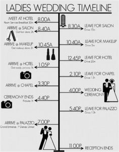 Wedding Timeline: Ladies