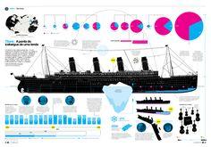 i Infografia: Titanic