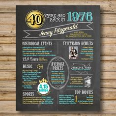 1976 40th Birthday or 40th Anniversary Chalkboard by DecoroDesign