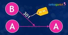 In november .NU-domeinen 1 jaar gratis! Een ideaal startpunt om meerdere domeinnamen in te zetten voor je marketing.