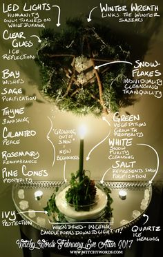 To see 2015's Imbolc altar, click here!   To see all sabbat altars, click here!     The midpoint between the longest night of the year ...