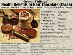 Green Tidings: Health Benefits of Raw Chocolate (Cacao) Chocolate Benefits, Raw Chocolate, Chocolate Lovers, Cacao Health Benefits, Raw Desserts, Delicious Desserts, Yummy Food, Health Resources, Health Education
