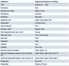 Engelse en Amerikaanse haaktermen-8
