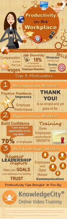 Productivity in the Workplace--How to motivate your team.