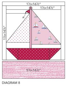 Nautical Baby Quilt Make a splash with a nautical-theme crib quilt. Stitched in pink prints and rose polka dots, this baby quilt will make a great gift for any baby girl. Nautical-theme prints from th Nautical Baby Quilt, Baby Quilt Patterns, Baby Boy Quilts, Nautical Theme, Vintage Nautical, Sailboat Baby Quilt, Baby Quilts Easy, Crib Quilts, Nautical Gifts
