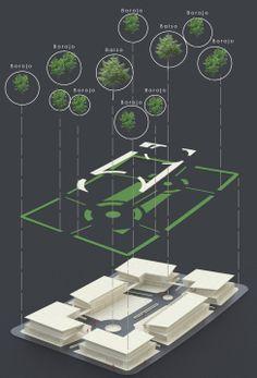 Landscape Architecture, Landscape Design, Architecture Design, Urban Intervention, Concept Diagram, Master Plan, Urban Planning, Plans, Urban Design
