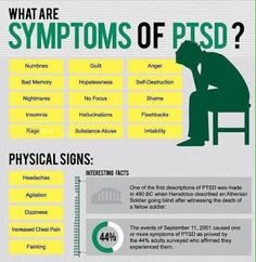 Post-traumatic stress disorder (PTSD) is a mental health condition that's triggered by a terrifying event}