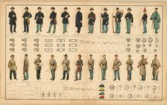 Uniforms of the Conflict - Union and Confederate Soldiers, 1891, by U. S. War Dept., Washington, D.C.