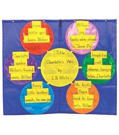 Web Organizer Pocket Chart Pocket Chart - Carson Dellosa Publishing Education Supplies #cdwishlist