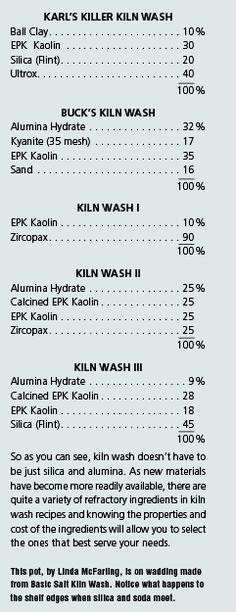 The Many Layers of Kiln Wash   Ceramic Recipes