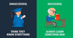 10differences between successful and unsuccessful people