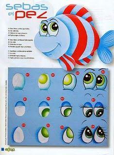 yeux de poisson