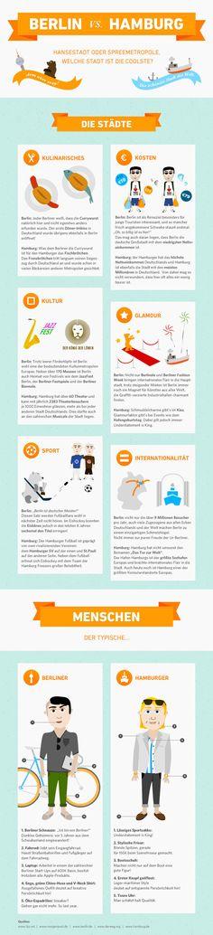 Hamburg by Hüseyin Yilmaz, via Behance German Resources, German Grammar, Cities In Germany, German Language Learning, Learn German, Europe Travel Guide, Culture Travel, Teaching Resources, Infographics