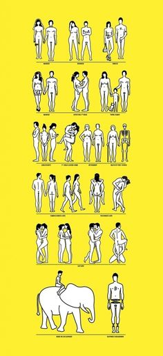 The Happy Show Illustrations Verena Michelitsch in Infographic
