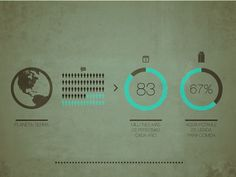 AGUA / Poster & digital Infographic on the Behance Network