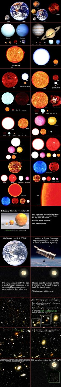 One a small scale we are a speck in the universe