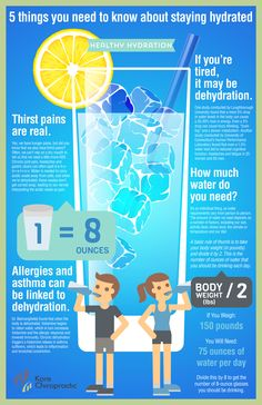 Infographic: 5 things you need to know about staying #hydrated.