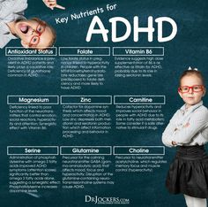 12 Strategies to Beat ADHD Naturally