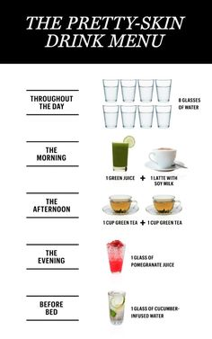What to drink for better skin