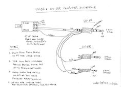 Antenna dipolo monobanda per gli 80 o 40 metri Ham Radio