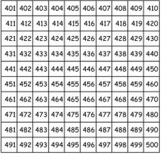 Represents the expressionless natures of people, they are just numbers