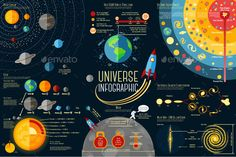 Set Of Universe Infographics  Solar System — Vector EPS #orbit #vector • Available here → https://graphicriver.net/item/set-of-universe-infographics-solar-system/12441638?ref=pxcr
