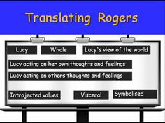 carl rogers 19 propositions Carl roger's 19 propositions proposition 1: human experience at aconcious and unconcious level every individual exists in a continually changing world of experience of which he is the.