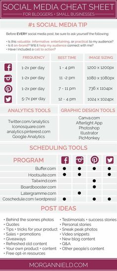 Social Media Cheat Sheet - Posting tips, analytics tools, graphic design tools, scheduling tools