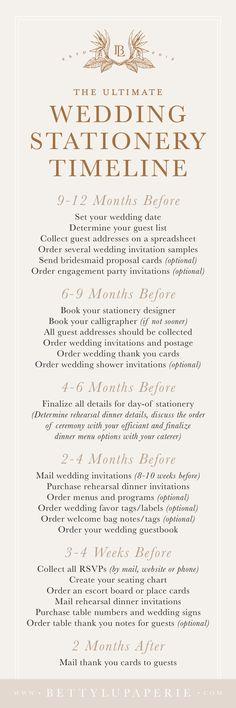 Rustic Greenery Wedding Invitations, Monogram Wreath Wedding Invite - sample wedding guest list