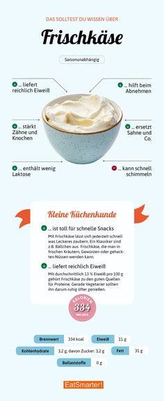 So könnt ihr den gesunden Frischkäse ganz einfach selber machen   eatsmarter.de #frischkäse #diy #selbermachen