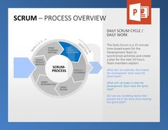 1000 images about scrum powerpoint templates on pinterest toolbox vorlage and templates. Black Bedroom Furniture Sets. Home Design Ideas
