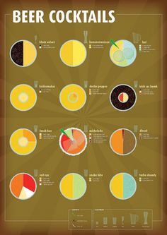 #beercocktails #infografic