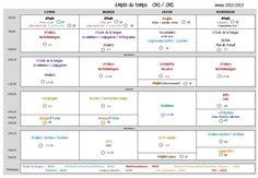 Emploi du temps 2012-2013 - Loustics Loustics.eu