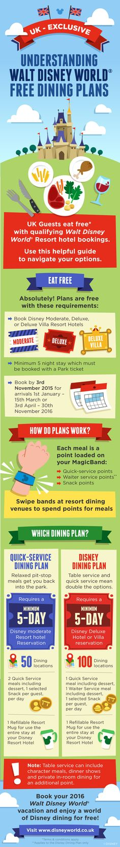 UK guests can enjoy free dining at Walt Disney World when you book your holiday through November 3rd! Learn more about how the plan works.