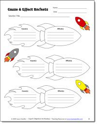 Cause and Effect graphic organizer freebie from Laura Candler's Teaching Resources