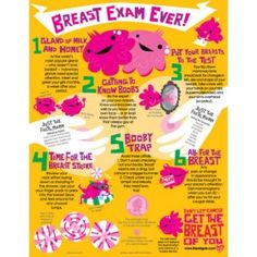 Breast Self-exam Card By I Heart Guts