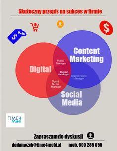 Dariusz Adamczyk | Digital Sales| E-commerce | Content marketing | LinkedIn